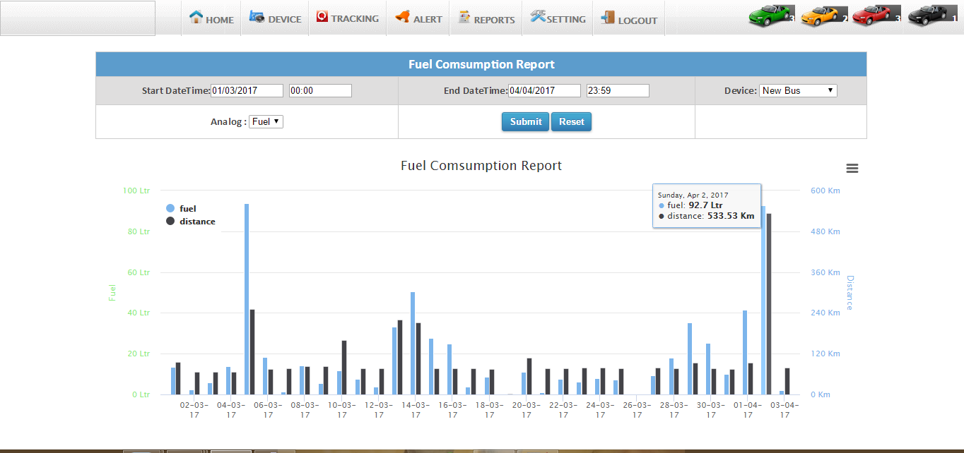 Fuel Consumption Report